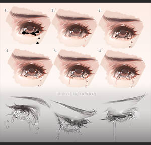 Drawing Tears
