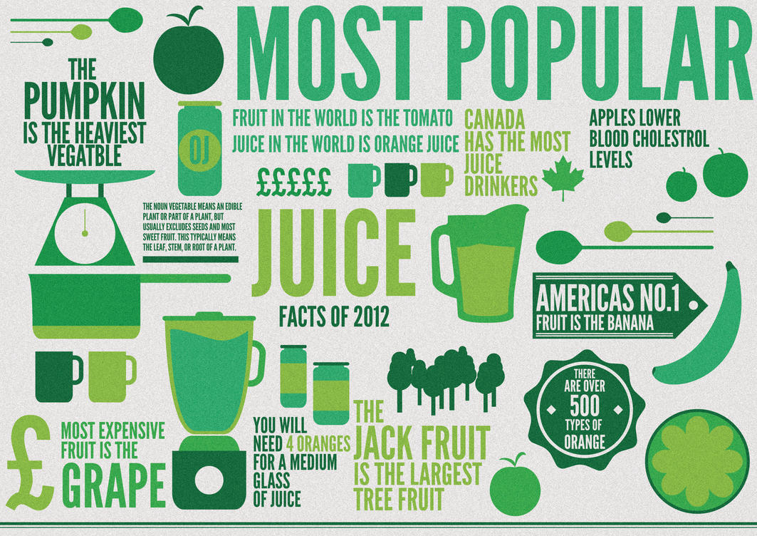 The UrbanJuicer Poster by Thomas-Austin