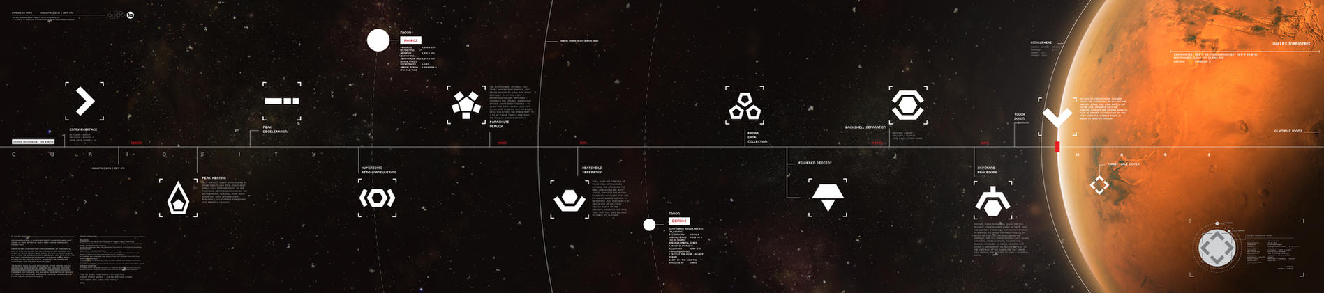 Curiosity Isotype Infographic by Thomas-Austin