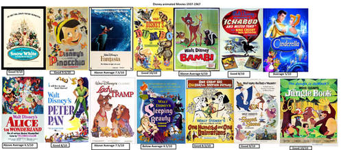 Disney animated films (1937-1967) Golden age films by jgodzilla1212
