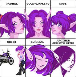 Nilinet Looks Meme by Ariegn