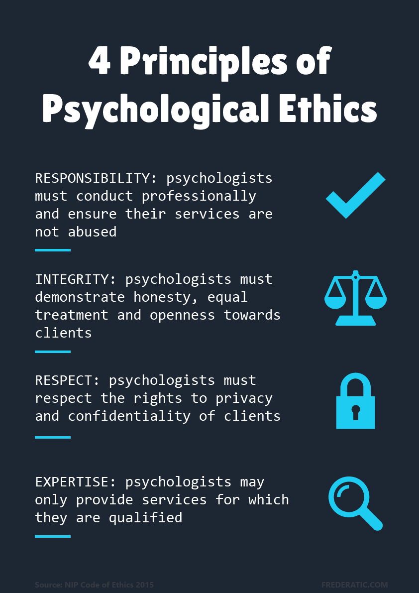 4 Principles of Ethics in Psychology by Frederatic on ...