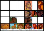 The Lion King Male Characters Age Progression