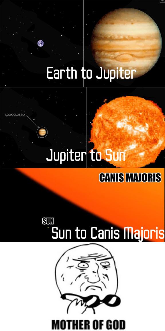Canis Majoris (Biggest known Star) by NightFall092591