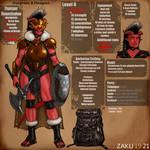 Thumper character sheet