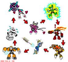Megaman 9 weakness chart by Quetzalcoatl2k