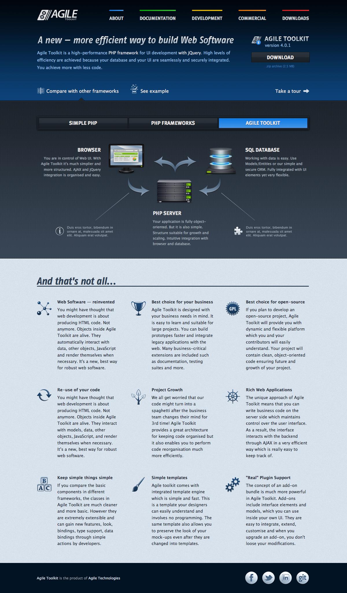ATK - The New PHP Framework