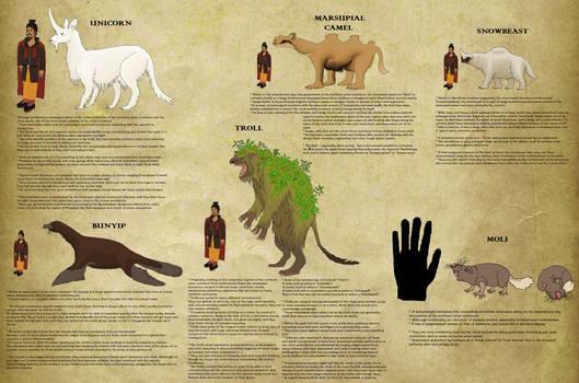 Wildlife of Oshar - Mammals of the elven continent