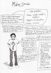Nota Sejarah Form 4 Bab 1 by ayer-online
