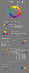 Colour Theory Tutorial by Somnusvorus