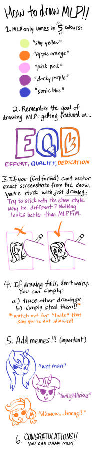 GUIDE TO DRAWING MLP