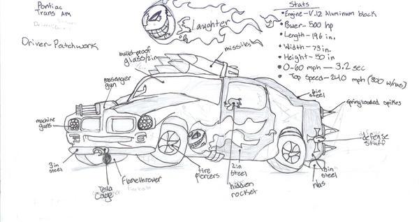 2008 pontiac g8 gt engine diagram imageresizertool com pontiac grand am se fuse box 1999 pontiac grand am gt fuse box #7