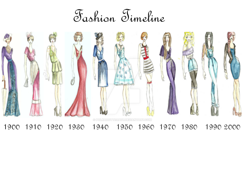 Fashion timeline 1900 2000 by polkadotteapot on deviantart