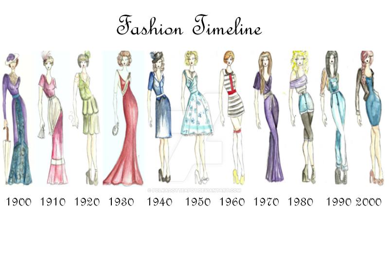 Fashion Timeline 1900 2000 By Polkadotteapot On Deviantart