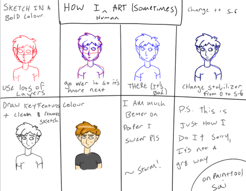 How I Art by Stormtehwolf