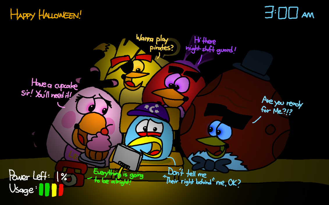 five nights at terence s by angrybirdsstuff on deviantart