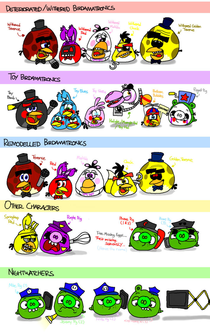 five nights at terence s characters updated by angrybirdsstuff