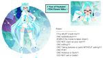 -DL- Tda Flower Miku-Angelxoxo-