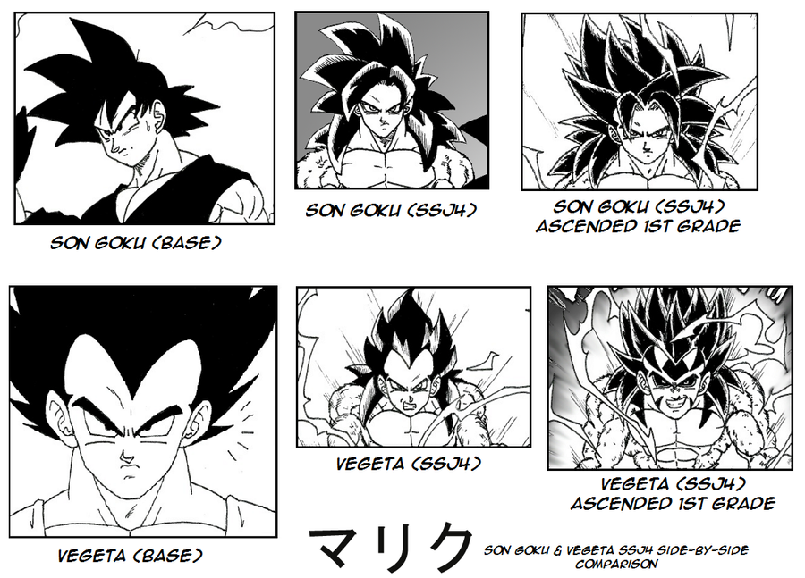 Super Saiyan 4 side-by-side evolution by MalikStudios