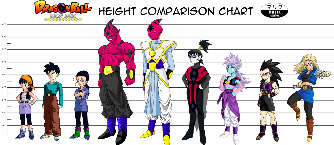 Anime Characters Over 6 Feet Tall : Dbna height chart by malikstudios on deviantart