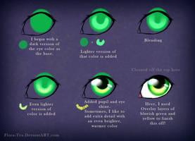 How I Eye by Flora-Tea