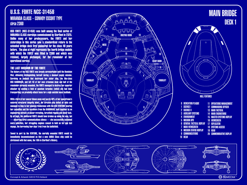 USS Forte NCC-31458 - Blueprint Edition by Phaeton99