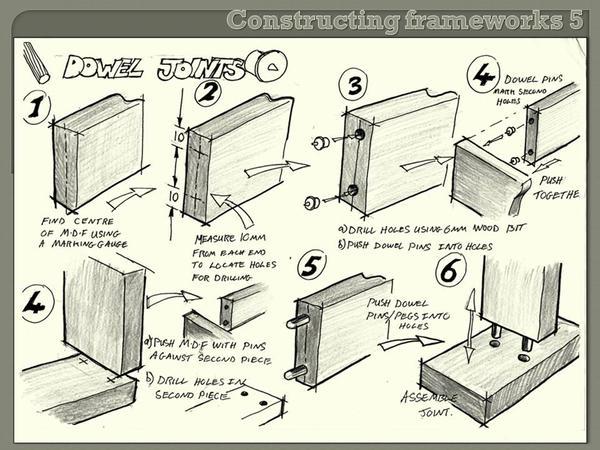hide wallpaper joints