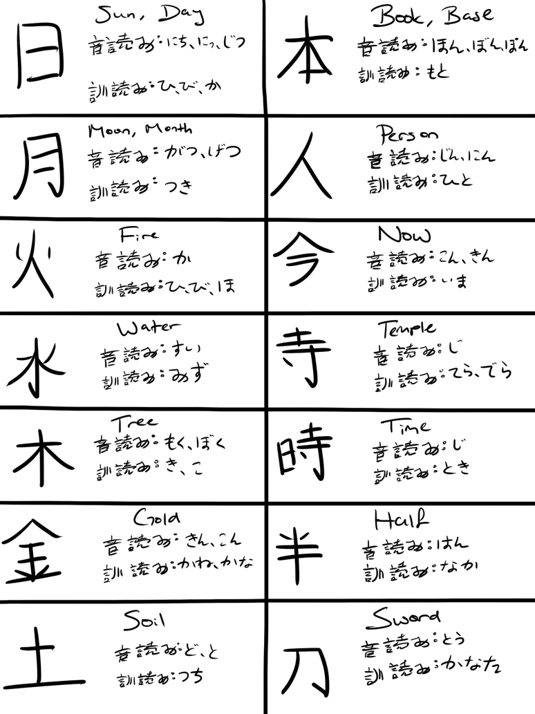 My Kanji Dictionary by Itsuki-sensei on DeviantArt