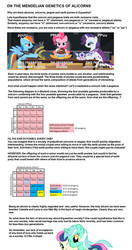 Mendelian genetics of alicorns by spikeslashrarity