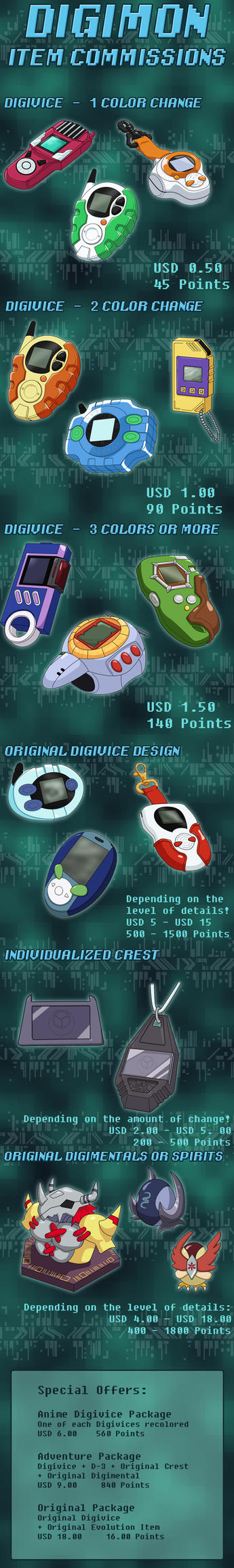 Digimon - Digivices and more - Comission Prices by NelaNequin