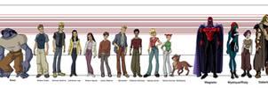 Basic Evo Height Chart