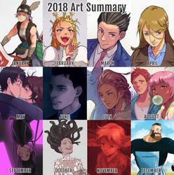 2018 Art Summary by M-GO