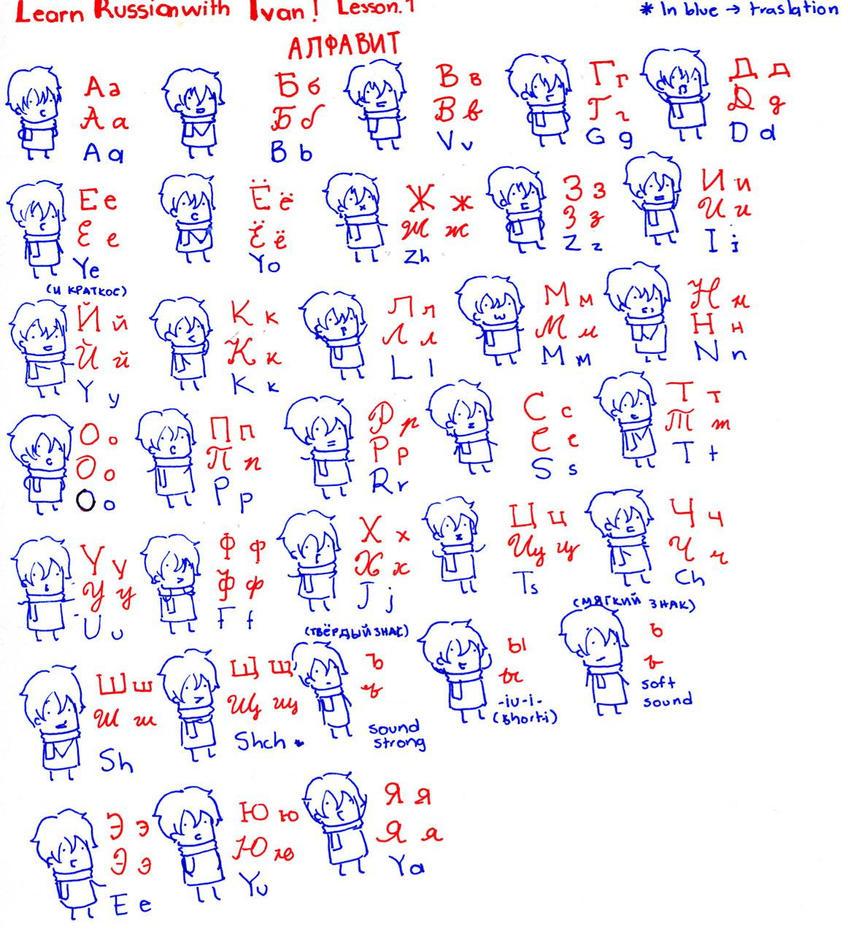 Learning Russian Russian 115
