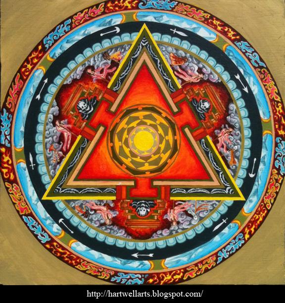 Mahakala Mandala 2 By HartwellArts On DeviantArt