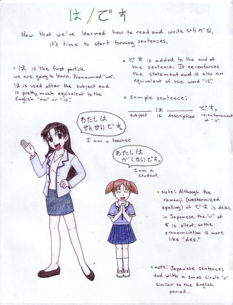 Jap. Lesson 5: Wa and Desu by koumori-no-hime