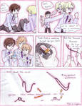 Ouran Sewing Tutorial 2