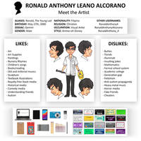 [Meet The Artist] Ronald Anthony L. Alcorano by roanalcorano