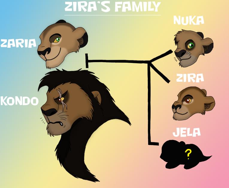 Zira's Family Tree by ...