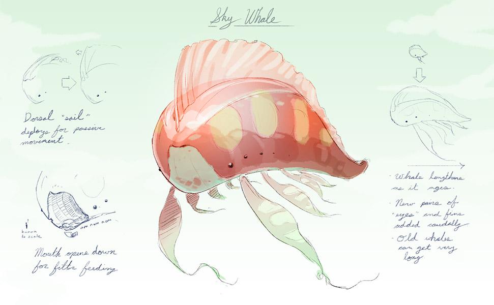 Sky Whale! by seandunkley