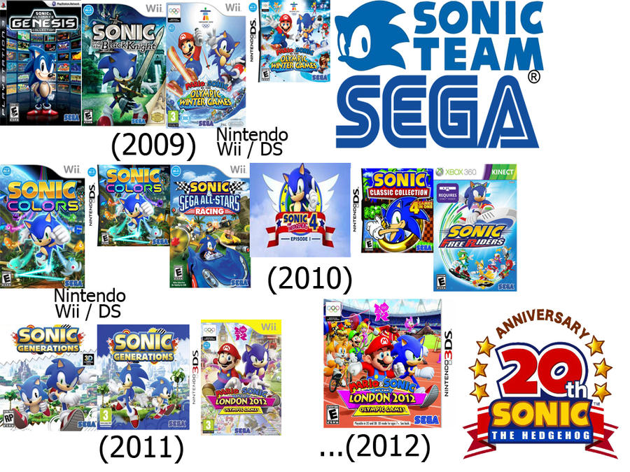 Sonic Timeline by Hyru13H3r0 on DeviantArt
