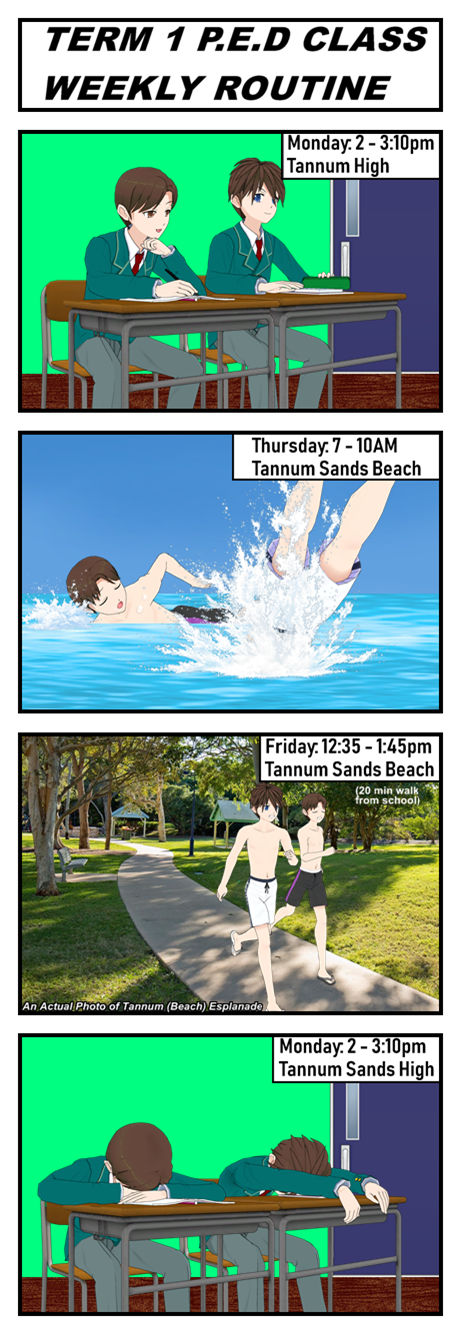 PED CLASS Routine (Four-Panel)