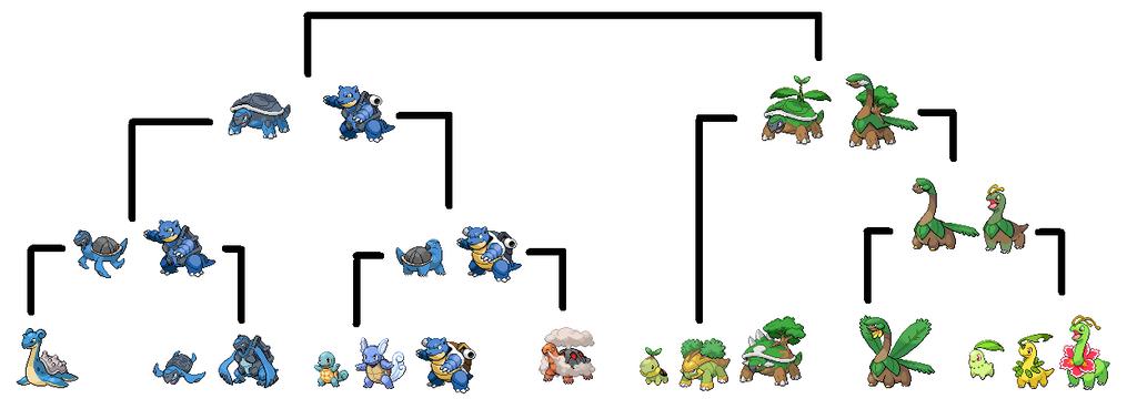 Biología Pokémon (Un poco friki, pero vale la pena el intento :)) Master_turtle_tree_by_red_orion85-d60tfyp