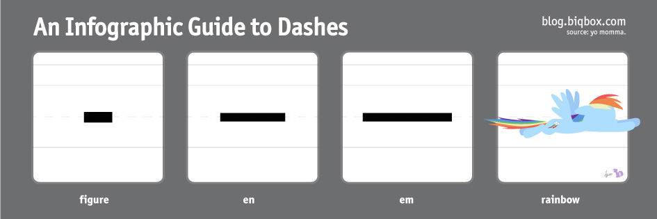 Know your Dashes: An Infographic Guide by dm29