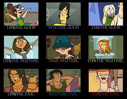 Total Drama Alignment Chart by Asujoll