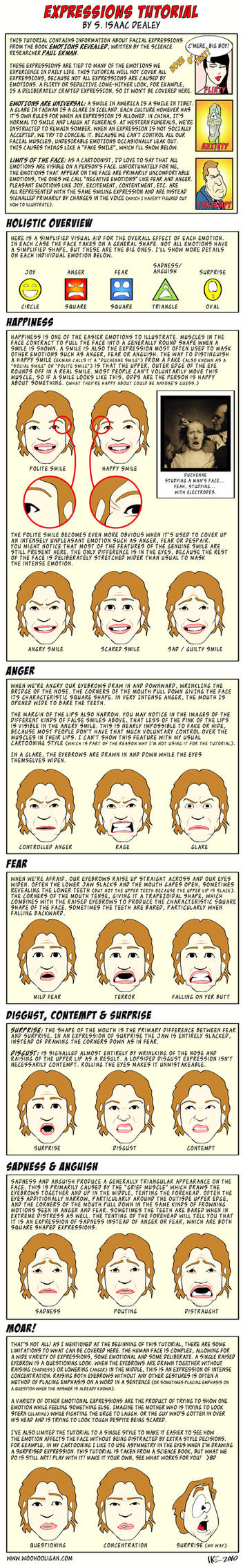 Expressions Tutorial
