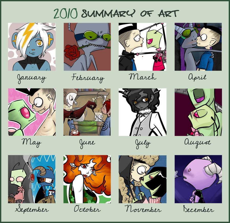 2010 Summary Of Art Meme By Cursed-cat On DeviantArt