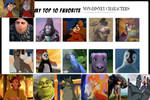 My Top 10 Non-Disney Animated Movie Characters