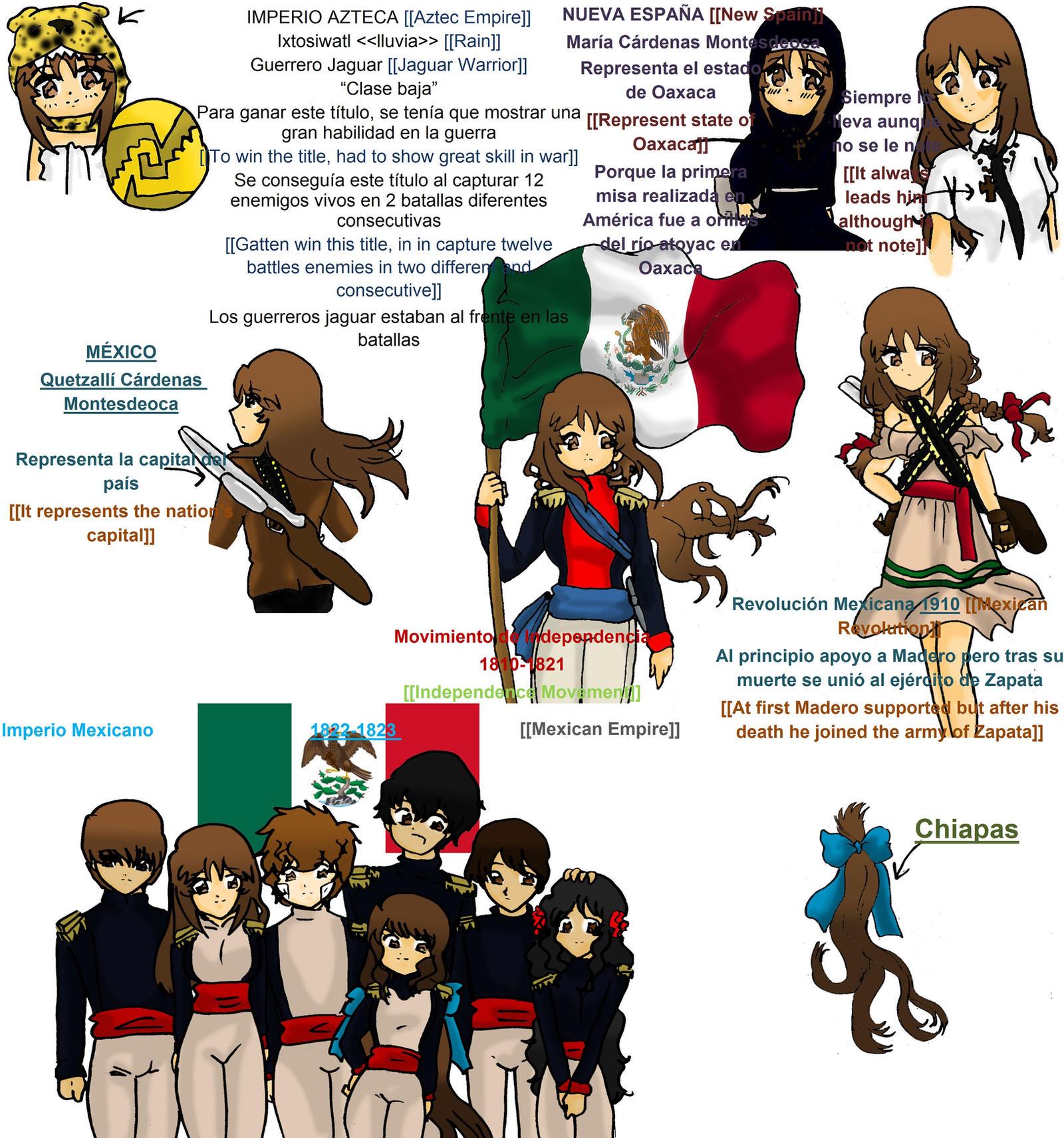 Hetalia Mexico Chan Datos by XxHikaru00Xx on DeviantArt