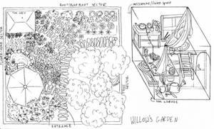 Willow's Herbal Garden