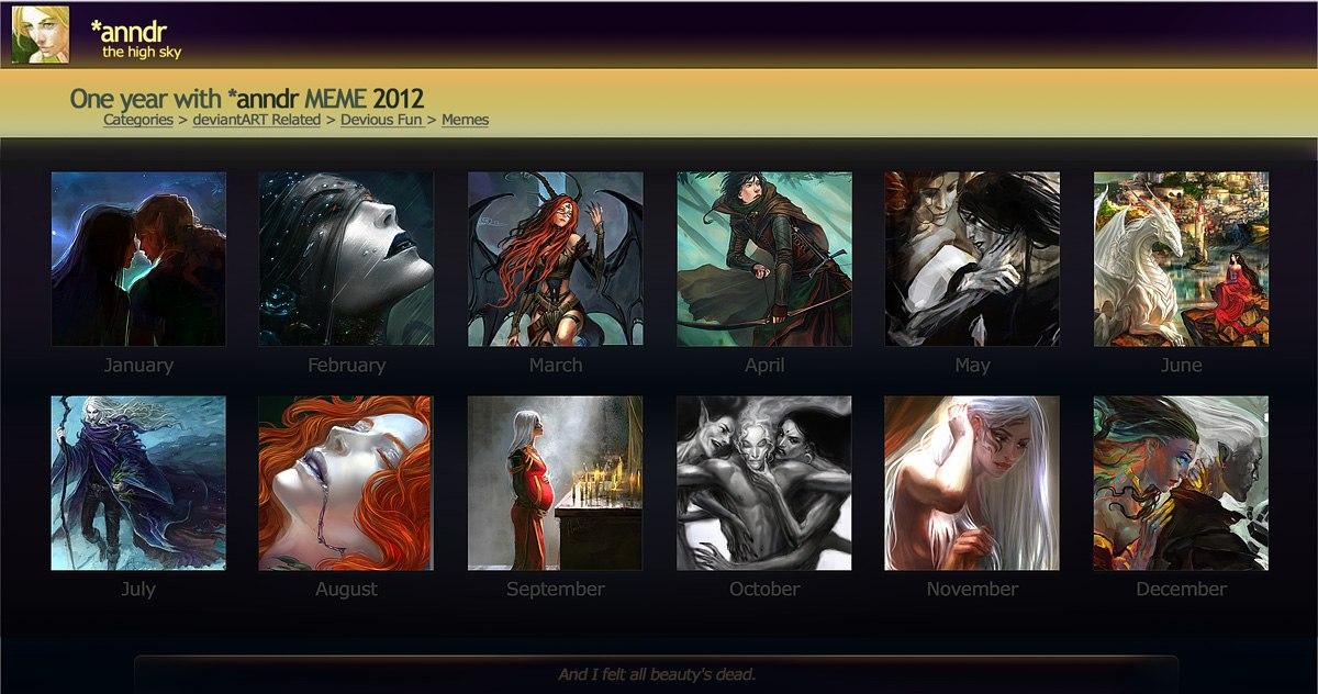 Summary of art 2012 by anndr